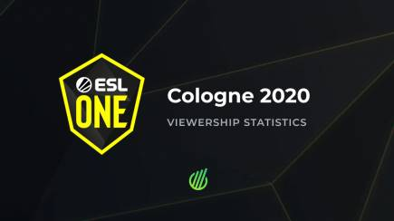 ESL One Cologne 2020: NA is no longer the leader