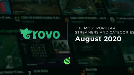 The Most Popular Trovo Streamers and Categories in August