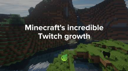 Minecraft's incredible Twitch growth