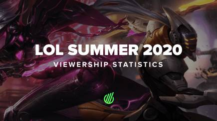 LoL Summer: The title of record holder was nearly taken by LEC