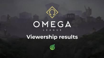 OMEGA League: зрительская статистика