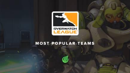 Самые популярные команды Overwatch League