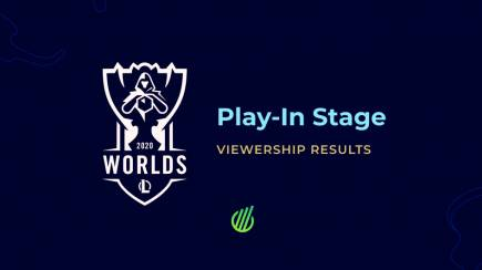 LoL Worlds: Play-In sets a new record