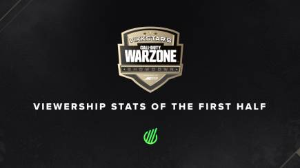 Vikkstar's Warzone Showdown: Viewership stats Part 1