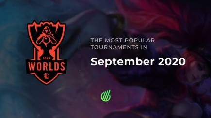 The most popular esports events of September 2020