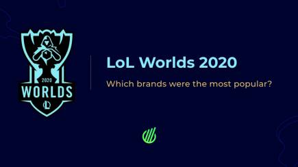 Worlds 2020: Most popular brands in the context of an one day