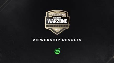 The viewership results of Vikkstar's Warzone Showdown