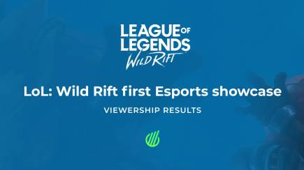 The concluding remarks on the first Wild Rift esports show