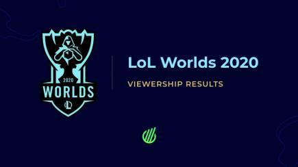 LoL Worlds: Results of the main stage