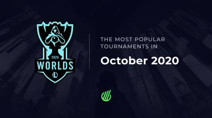 The most popular esports events of October