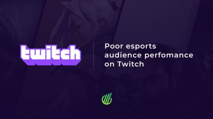 Audience engagement in esports: Twitch analytics