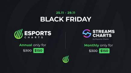 Black Friday 2020 on Esports Charts and Streams Charts