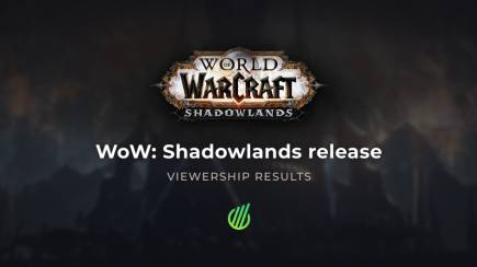 WoW Shadowlands: Overview of expansion's release