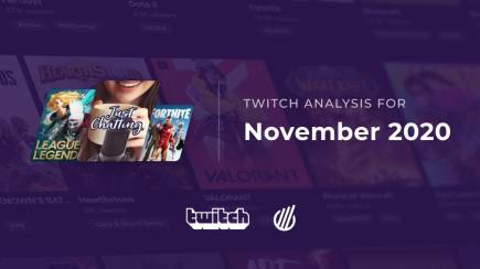 Twitch categories in November 2020