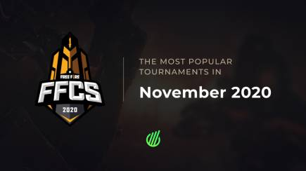 The most popular esports events of November