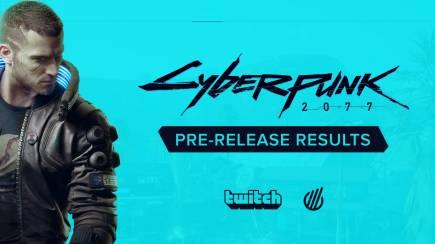 Cyberpunk 2077: Pre-release statistics