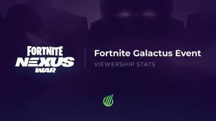 Fortnite Galactus Event: Viewership stats