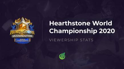 Hearthstone World Championship 2020: Viewership stats