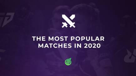 The most popular esports matches in 2020