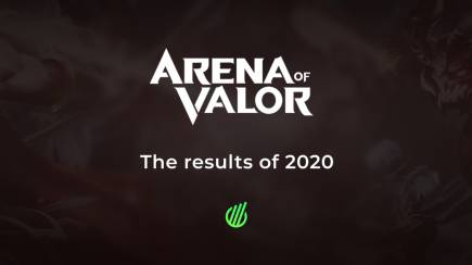 Arena of Valor: Discipline's results in 2020