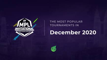 The most popular tournaments of December 2020 – a mobile esports breakthrough at the end of the year
