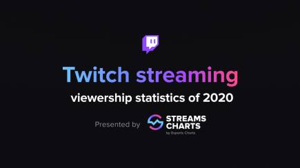 Twitch 2020 in numbers
