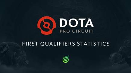 Dota Pro Circuit 2021 first closed qualifiers statistics — is NA scene dead?