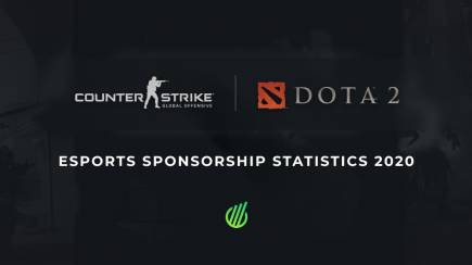 Esports Sponsorship Statistics 2020 in CS:GO and Dota 2