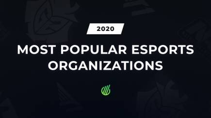 Top esports organizations of 2020