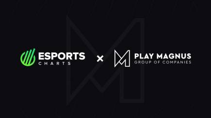 Esports Charts Partners With Play Magnus Group to Provide Comprehensive Viewership Figures in 2021