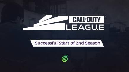 Call of Duty League 2021 Kickoff Classic: Viewership Statistics