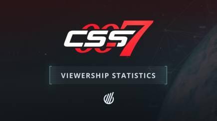 Cs_summit 7: viewership statistics