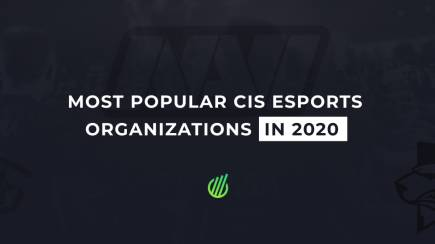 Most popular CIS esports organizations in 2020