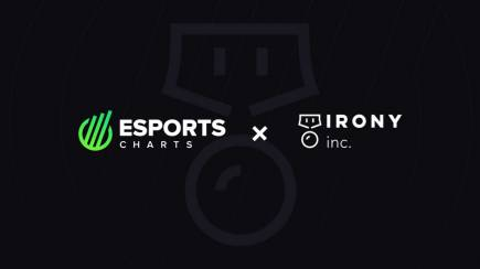 Esports Charts and Irony Inc. announce India Partnership