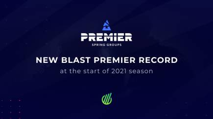NAVI and FaZe set new record: Viewership stats of BLAST Premier: Spring Groups 2021