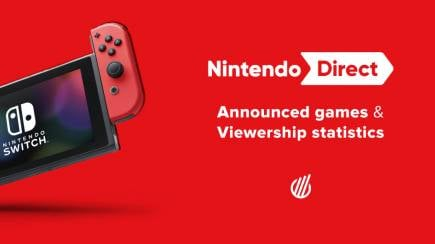 Nintendo Direct: new games and over 2.5 million viewers