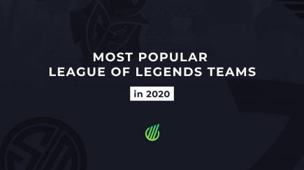Most popular League of Legends teams of 2020