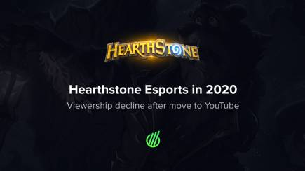 Hearthstone esports is in trouble: viewership decline after switching to YouTube