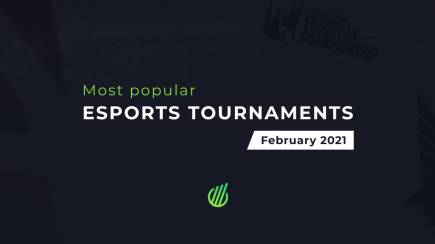 Most popular esports tournaments: February 2021