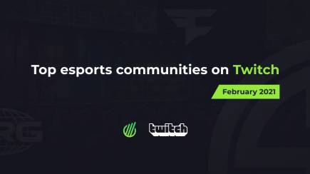 Most popular esports communities on Twitch in February