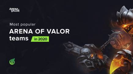 Most popular Arena of Valor teams in 2020