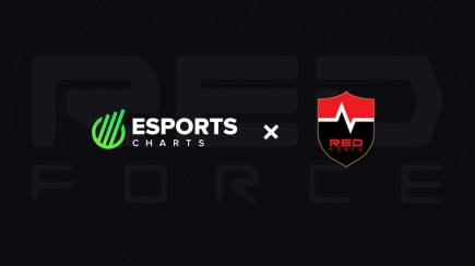 Esports Charts to provide data analytics to LCK's Nongshim RedForce