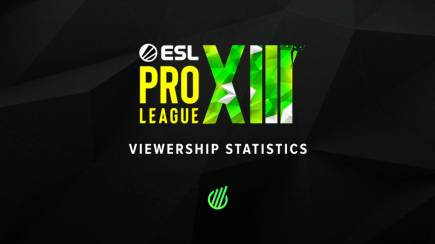 The apotheosis of the CS:GO online era — ESL Pro League Season 13 results