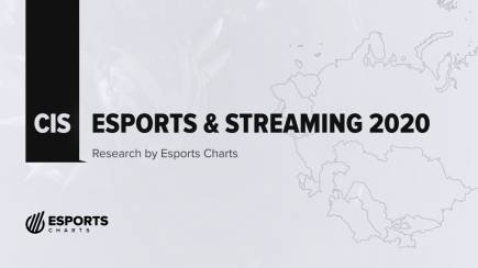 CIS esports and streaming analysis in 2020