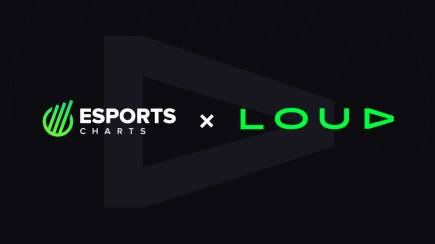 Esports Charts and LOUD announce Analytical Partnership