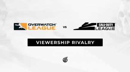 Overwatch League and Call of Duty League viewership comparison