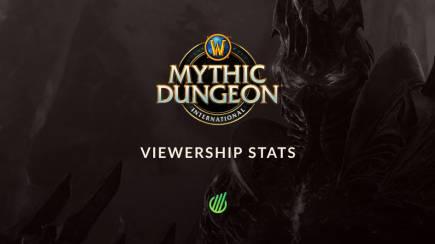 Mythic Dungeon International 2021: Viewership statistics