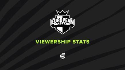 EU Masters Spring 2021 - France continues in breaking records