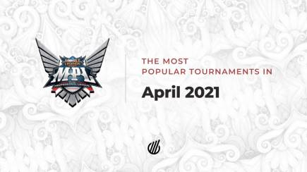 Most popular tournaments in April 2021
