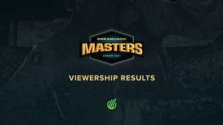 NAVI in the rush for the top 1 and a new record for the series - the results of DreamHack Masters Spring 2021